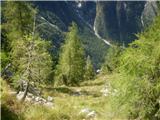 Planina Za Skalo in Kaluderdom dr. Klementa Juga v Lepeni, daaaleč spodaj...