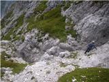 Divja koza - Cima di Riofreddo 2507 mčez grapo in nato levo, v sitne trave