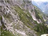 Strma peč po Via Norinatu nekje sva prišle;)