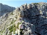 Vrbanove špicepogled proti vrhu Spodnje Vrbanove špice