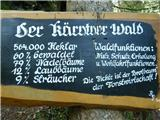 Kreuzeckbahn - kleiner_salzkofel