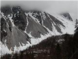 Prelaz Ljubelj (koča)Z Zelenice je sneg še vedno neprekinjeno do hotela