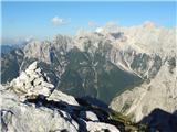 Šitna glava (Nad Šitom glava)Razgled z vrha proti Škrlatici in ostalim vrhovom