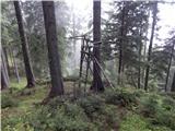 Vrtinjlogarski graben / Val Bartolo - Gorjanska planina / Göriacher Alm / Malga Goriane