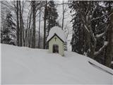 Prelaz Ljubelj (koča)Pri kapelici