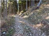 Slovenji Plajberk / Windisch Bleiberg - kosmatica___kosmatitza