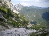Rjavčki vrh ali Planinšca ( 1898m )od tu pa po svoje...