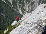 Krnička gora iz Matkove Krnicegreben Krničke gore