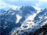 Goli vrh  1787 mnmMrzla gora