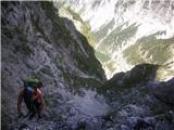Strma peč po Via Norinaže v Norini