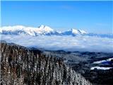 Viševnikše en čudovit pogled na naše prelepe  gore