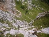 Strma peč po Via Norinaše zadnji zahteven sestop