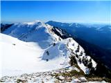 Dravh-Lajnar-Slatnik-Možic-Litostrojska kočapo grebenu proti Slatniku