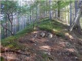 Borovlje / Ferlach - borovski_vrh_zehtar___sechter