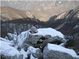 Alta via CAI Gemona (greben Lanež - Veliki Karman)pot se malo spusti, nato spet nazaj na greben