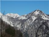 Prelaz Ljubelj (koča)Ovčji vrh in Rjavca