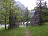 Sveta Ana (Ljubelj)Spominski park Ljubelj