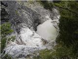 Skriti kotički v gorskem rajuRepov kot, neoznačena steza na Planjavo