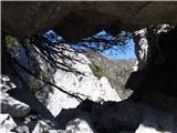 Ojstri vrh 1371mtudi okna s najdejo