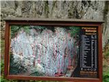 izvir Retovje - plezališče