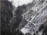Sveta Ana (Ljubelj)Markirana pot proti planini Korošica