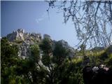 Planina Za Skalo in Kaludertja čez
