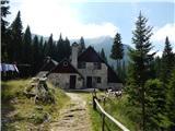 Dom pri Krnskih jezerih mountain hut