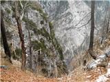 Breznjak / Monte Brizziagloboko, globoko