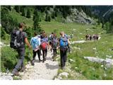 Tudi lahka planinska pot zahteva opremo in izkušnjePlaninske poti niso turistične poti in zahtevajo primerno opremo in usposobljenost (foto Manca Ogrin).