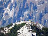 Debela peč, Brda, Lipanski vrh, MrežceMacesnovec