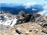 Na Triglav?pogled z vrha proti Malemu Triglavu