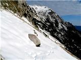 Mala Mojstrovkaprečenje krajšega snežišča