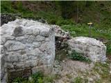 nomenj - Bitenjska planina