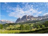 Dolomiti Cortina