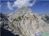 Anketa - pogled s Turske goreTurska gora, slika je simbolična.