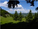 Planina Tamar