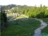 Ski hotel Vogel - meja