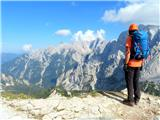 Mala Mojstrovkaše en krasen pogled proti našim goram
