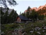 Planina Zgornja Krma
