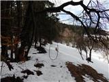 Mrzli vrh (Loncmanova Sivka)Ob poti