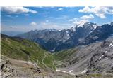 Dolomiti Ortler kraljuje nad Stelviom. Slika je iz Švice, saj je meja 5 minut peš na vrhu Piz da las Trais Linguas tik nad Stelviom.