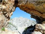 Vrbanove špicepogled proti Cmiru skozi naravno okno