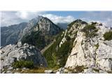 Ojstricana vrhu Ut in lepo viden prehod s sedla na greben proti Travniku