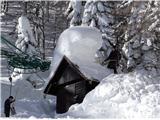 Na vrhu smučišča se dva trudita streho osvobodoti ogromne količine snega...