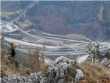 Breznjak / Monte Brizziautrinek doline