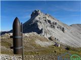 Anketa - Vrh nad PeskiVrh nad Peski, slika je simbolična.