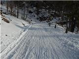 Prelaz Ljubelj (koča)Lepo zasnežena cesta