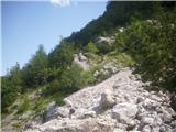 Rjavčki vrh ali Planinšca ( 1898m )prehod čez zadnjo grapo