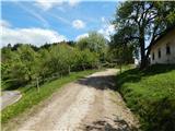 Dravograd (na Meži) - Sveti Danijel (nad Trbonjami)