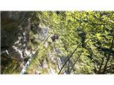 Golarjeva pečadrenalinska prečnica nad tretjim slapom